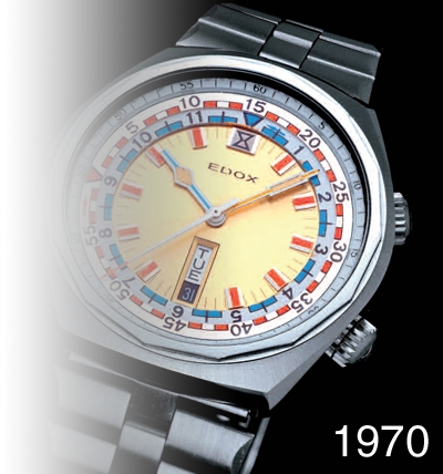 تاریخچه ساعت ادوکس  Edox